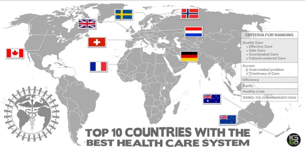 Why Do I Need to Be on Top of the World of Healthcare?
