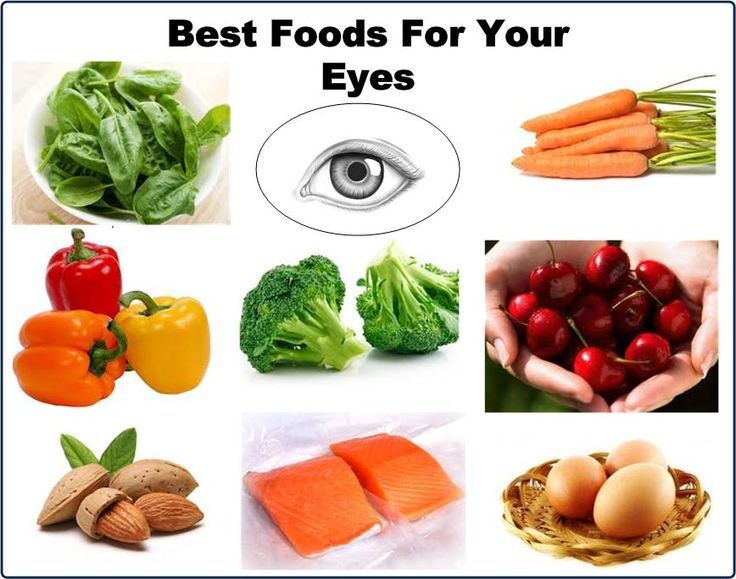 Best Foods that Help You with Your Vision
